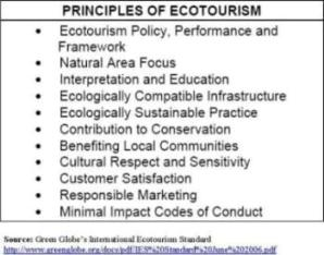 The Basics of GG21's International Ecotourism Standard