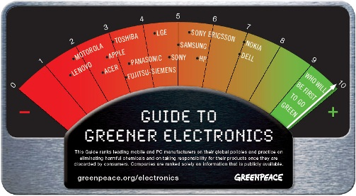 Greenpeace Rates the Computer Manufacturers on Their Environmental Performance