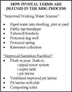 Key Water/Sanitation Definitions Under the MDGs