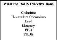 The RoHS Directive Bans
