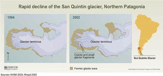 UNEP/NASA Graphic Showing San Quintin Glacier Retreat