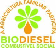 Brazil's biodiesel