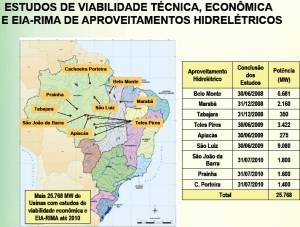 Schedule of EIAs for key hydroelectric projects