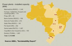 Installed power capacity feeding Brazil's aluminum industry (click to enlarge)